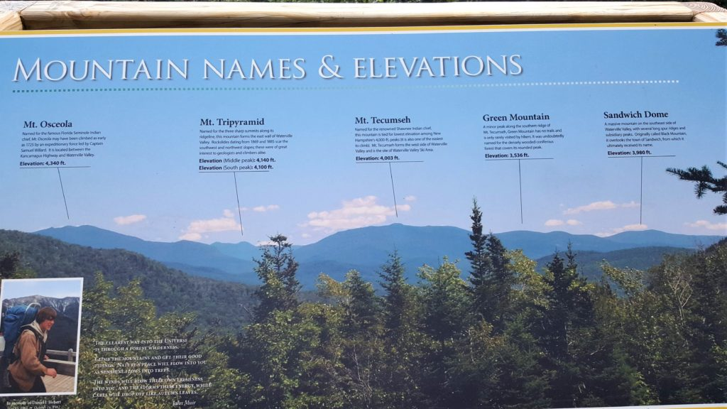 Mountain Names at Lost River Gorge