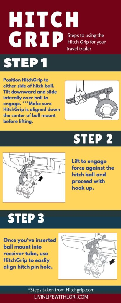 Infographic Hitch Grip 3 Steps To Using